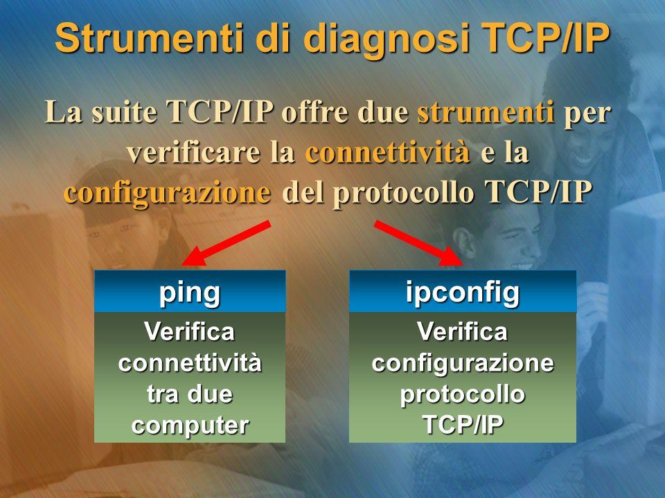 Strumenti di diagnosi TCP/IP