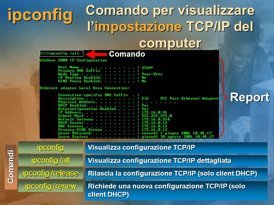Comando per visualizzare l'impostazione TCP/IP del computer