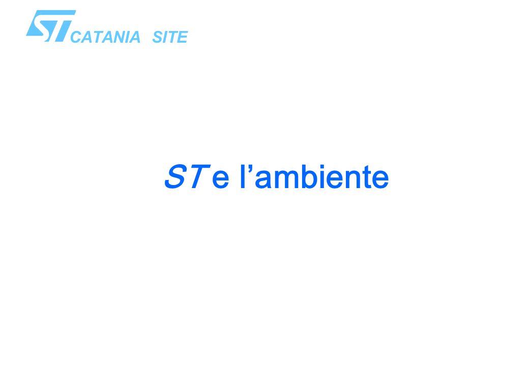 CATANIA SITE ST e l'ambiente