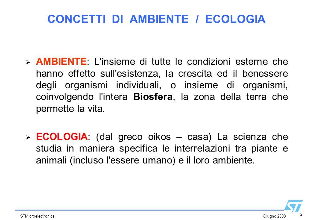 CONCETTI DI AMBIENTE / ECOLOGIA
