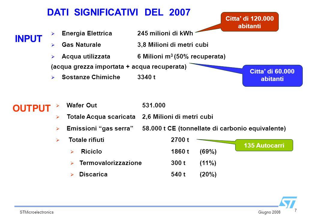 DATI SIGNIFICATIVI DEL 2007