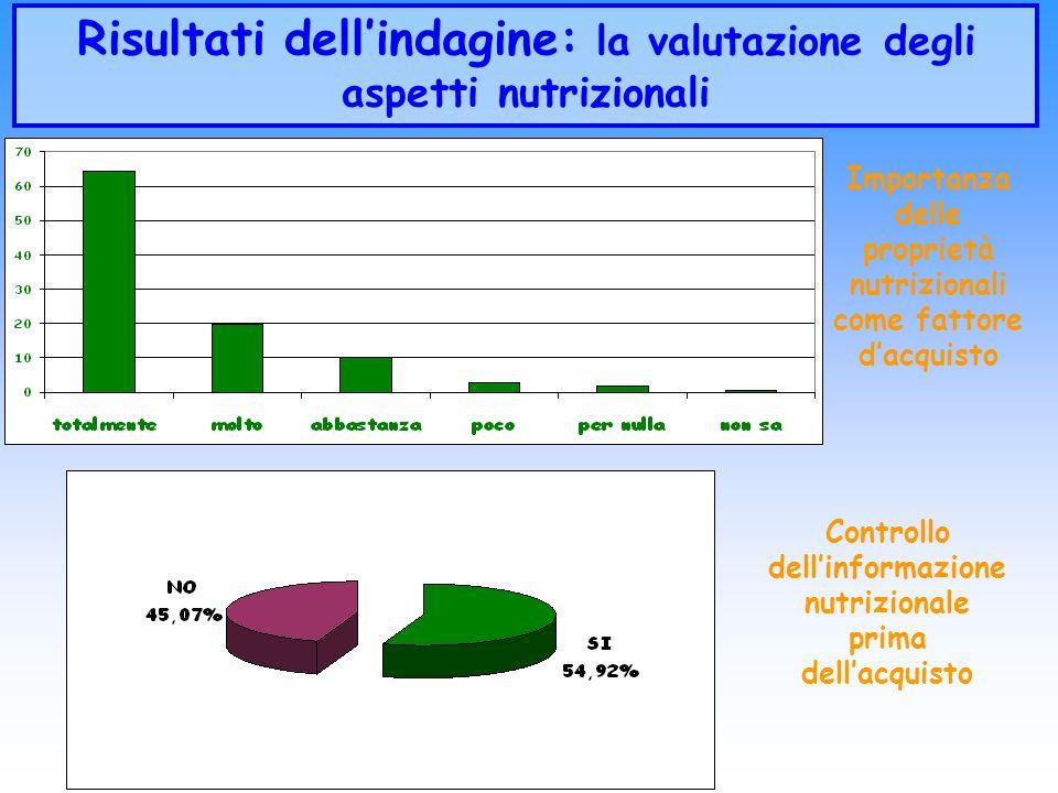 Risultati dell'indagine: la valutazione degli aspetti nutrizionali