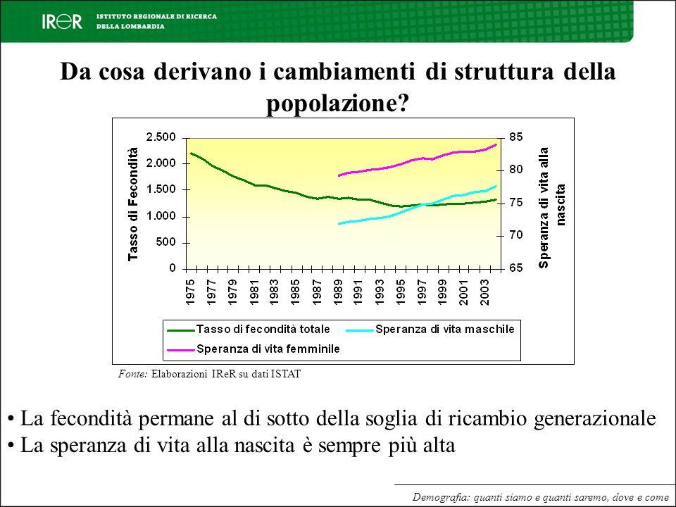 Da cosa derivano i cambiamenti di struttura della popolazione