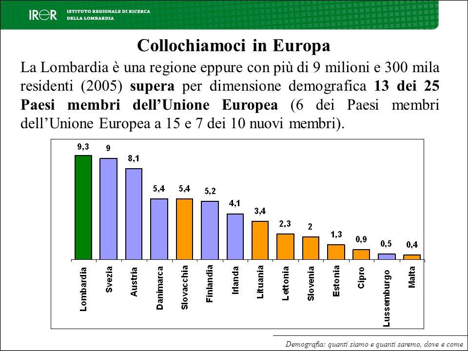 Collochiamoci in Europa