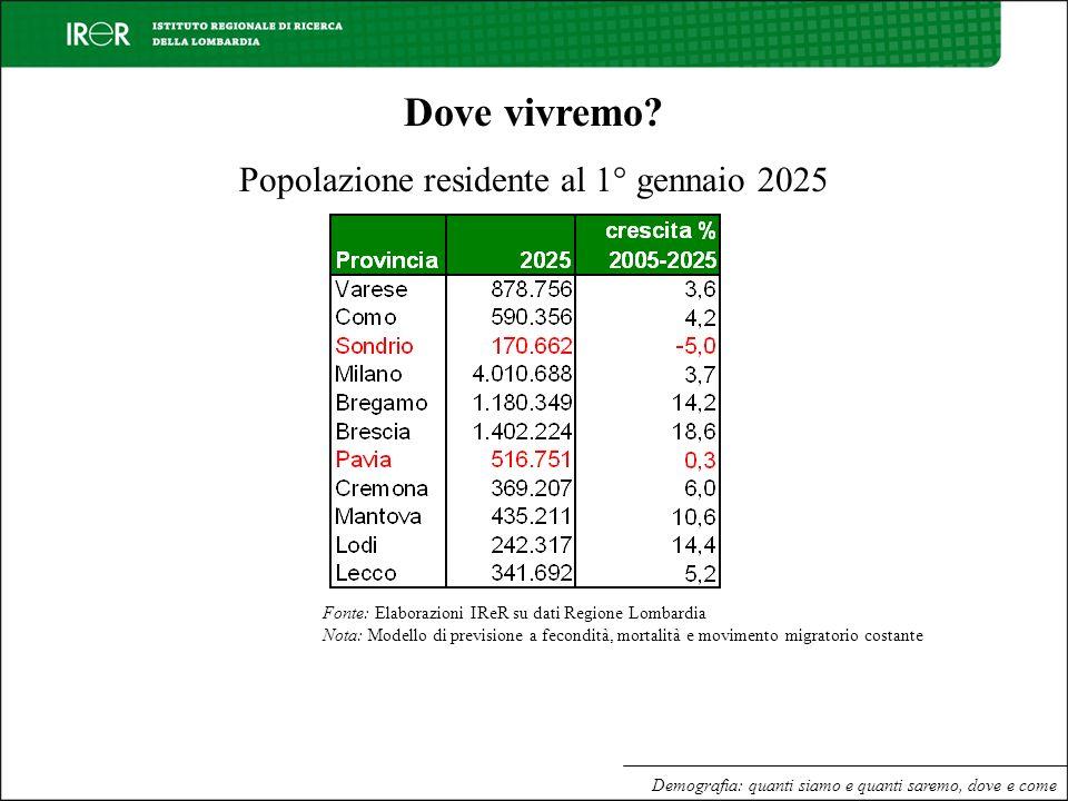Popolazione residente al 1° gennaio 2025