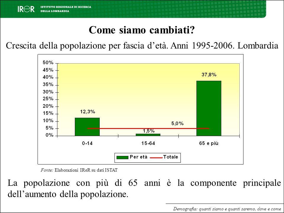 Crescita della popolazione per fascia d'età. Anni 1995-2006. Lombardia