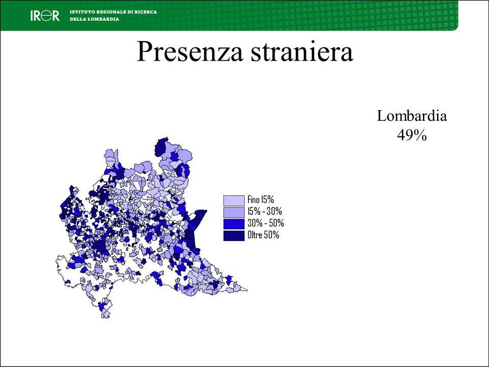 Presenza straniera Lombardia 49%