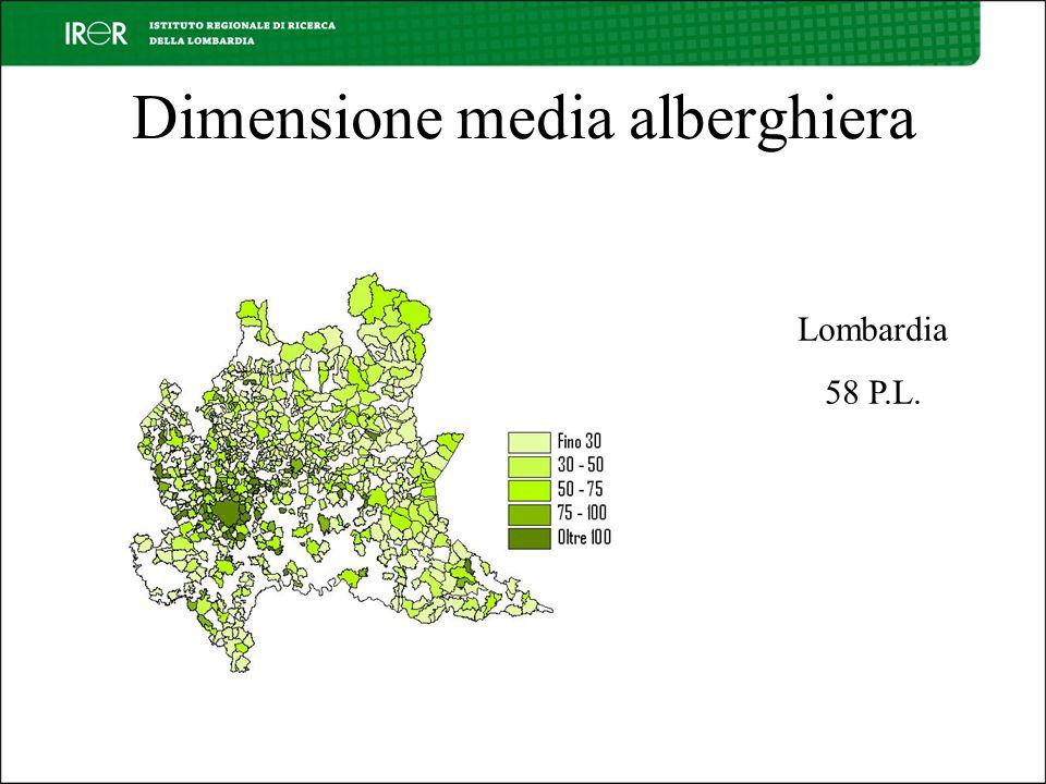 Dimensione media alberghiera