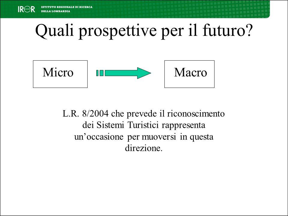 Quali prospettive per il futuro