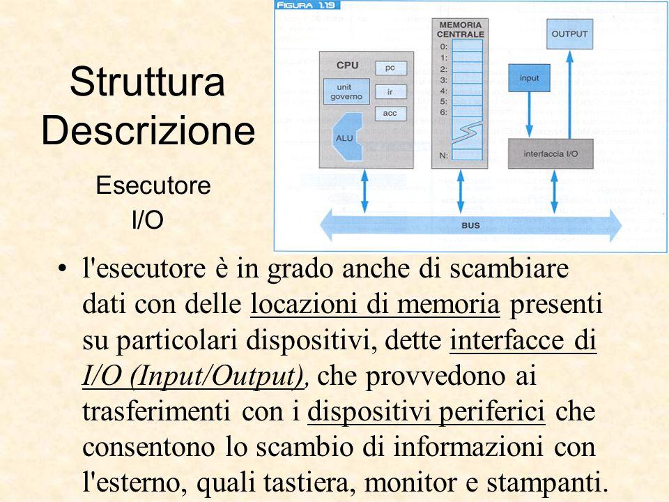 Struttura Descrizione Esecutore I/O