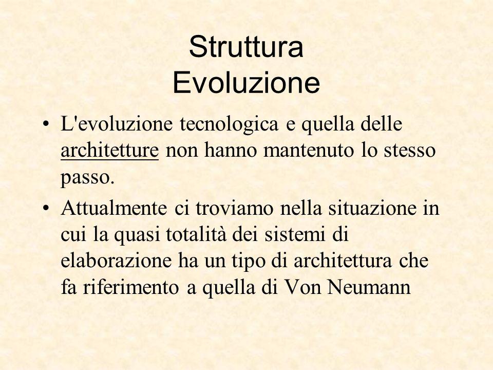 Struttura Evoluzione L evoluzione tecnologica e quella delle architetture non hanno mantenuto lo stesso passo.