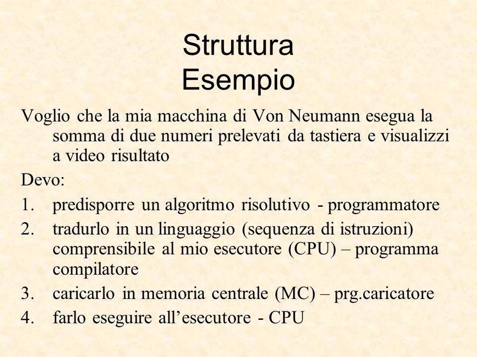 Struttura Esempio Voglio che la mia macchina di Von Neumann esegua la somma di due numeri prelevati da tastiera e visualizzi a video risultato.
