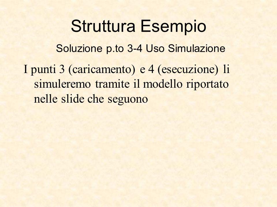 Struttura Esempio Soluzione p.to 3-4 Uso Simulazione