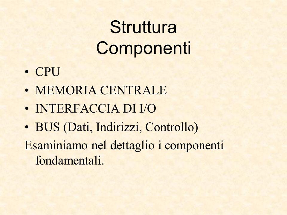 Struttura Componenti CPU MEMORIA CENTRALE INTERFACCIA DI I/O