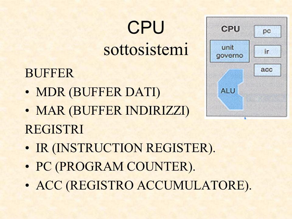 CPU sottosistemi BUFFER MDR (BUFFER DATI) MAR (BUFFER INDIRIZZI)