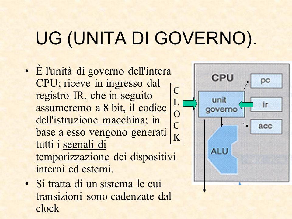 UG (UNITA DI GOVERNO). CLOCK.