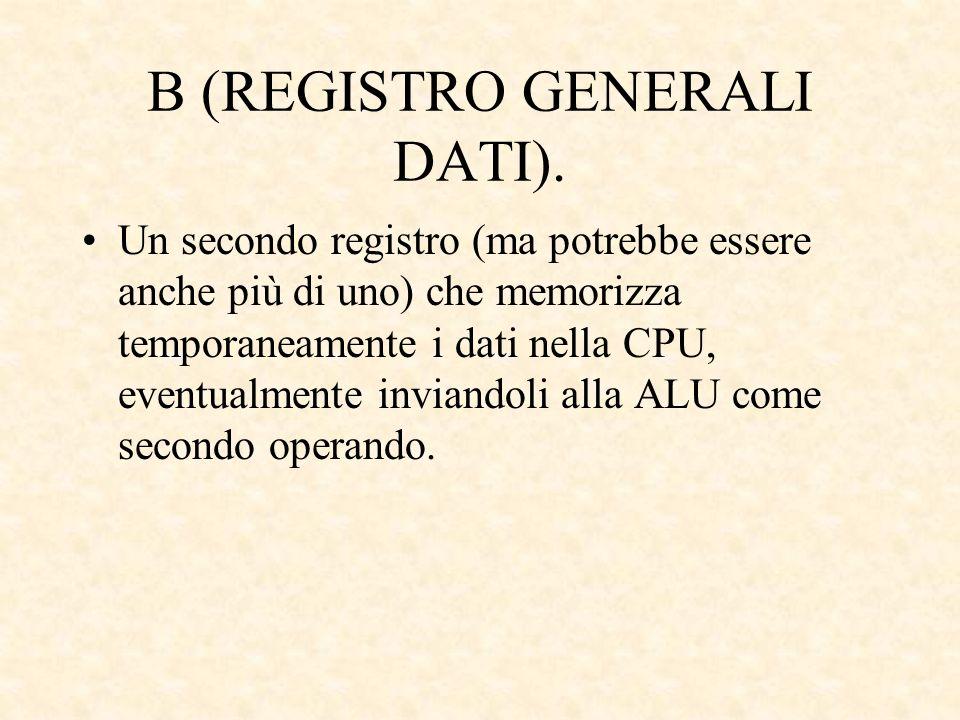 B (REGISTRO GENERALI DATI).