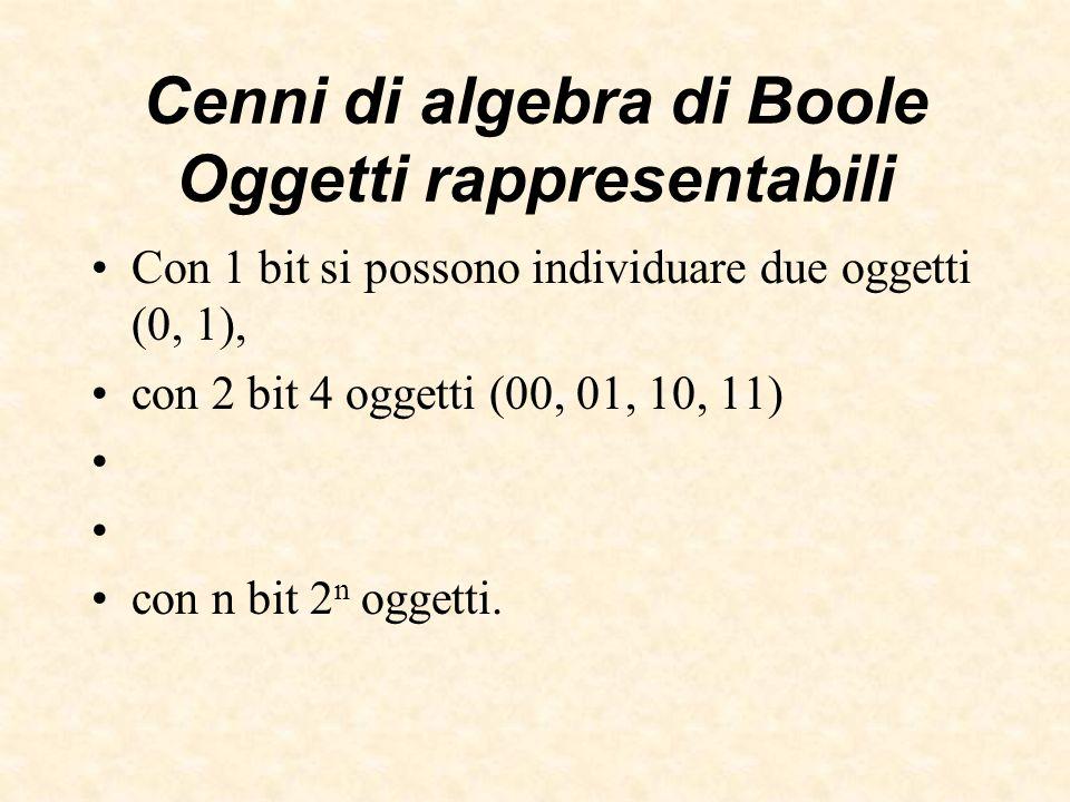 Cenni di algebra di Boole Oggetti rappresentabili