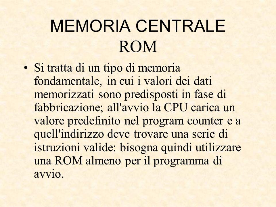 MEMORIA CENTRALE ROM