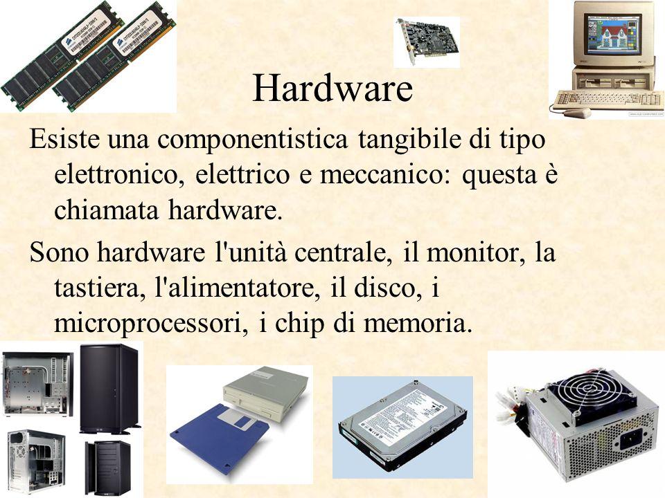 Hardware Esiste una componentistica tangibile di tipo elettronico, elettrico e meccanico: questa è chiamata hardware.