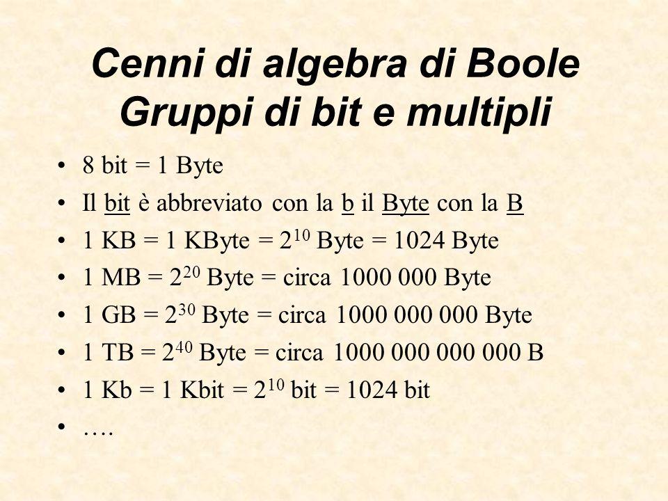 Cenni di algebra di Boole Gruppi di bit e multipli