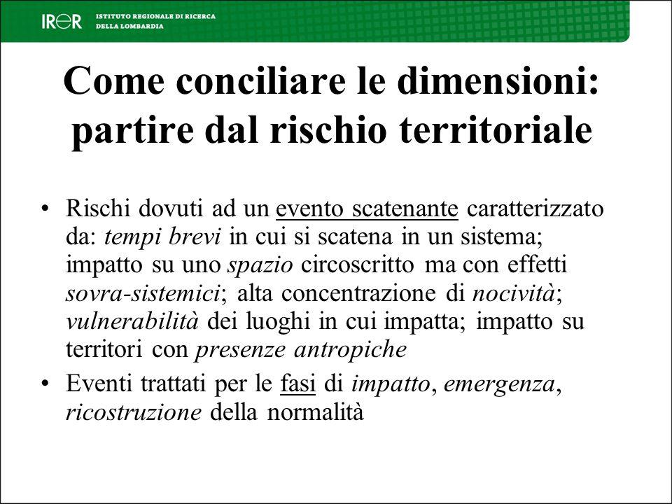 Come conciliare le dimensioni: partire dal rischio territoriale