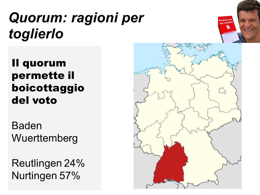 Quorum: ragioni per toglierlo