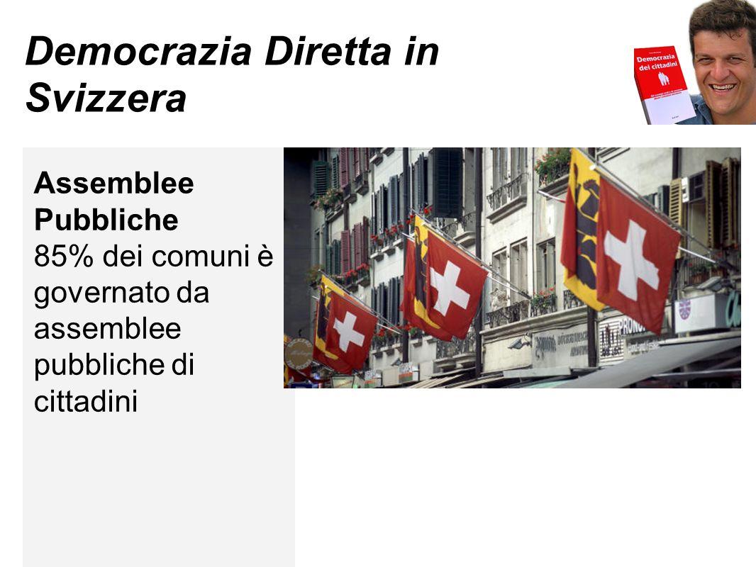 Democrazia Diretta in Svizzera