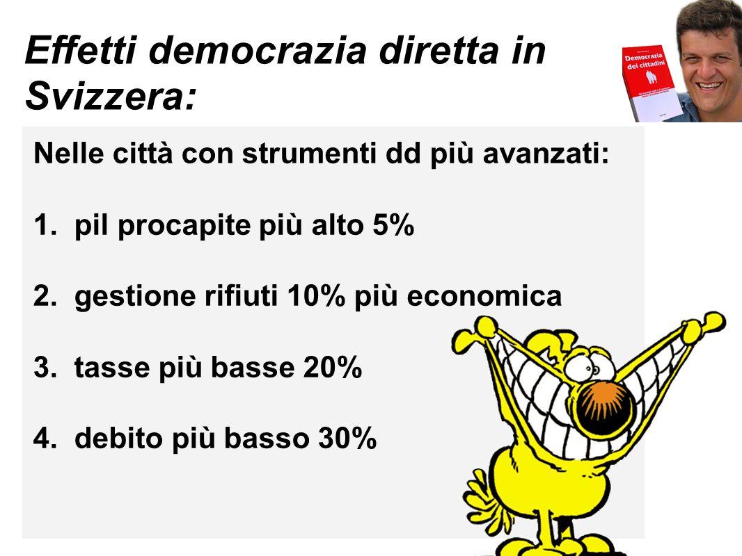 Effetti democrazia diretta in Svizzera: