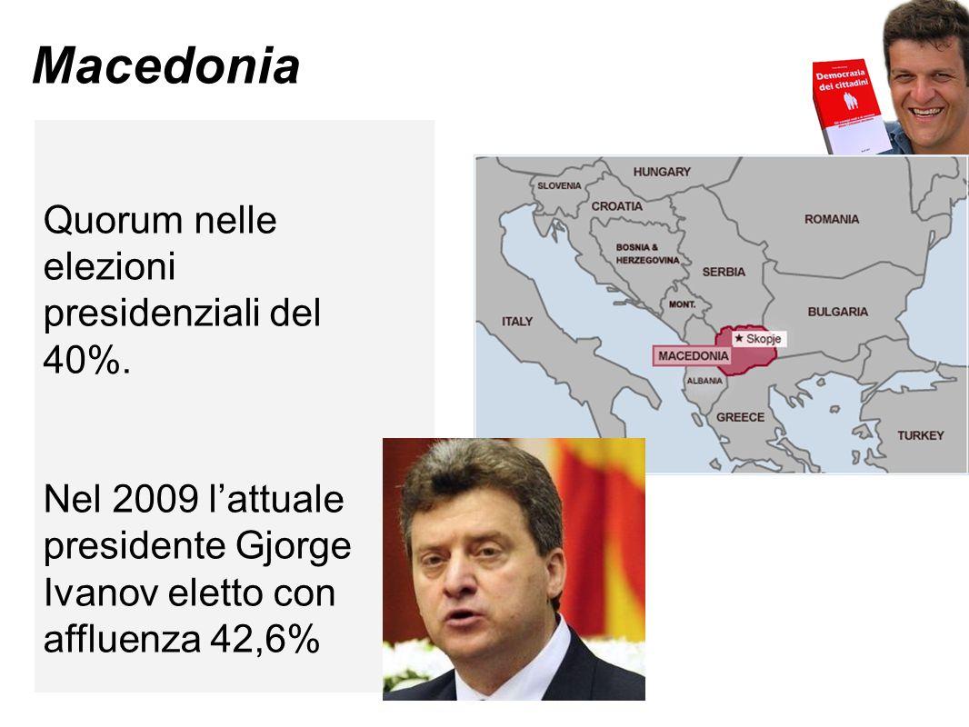 Macedonia Quorum nelle elezioni presidenziali del 40%.