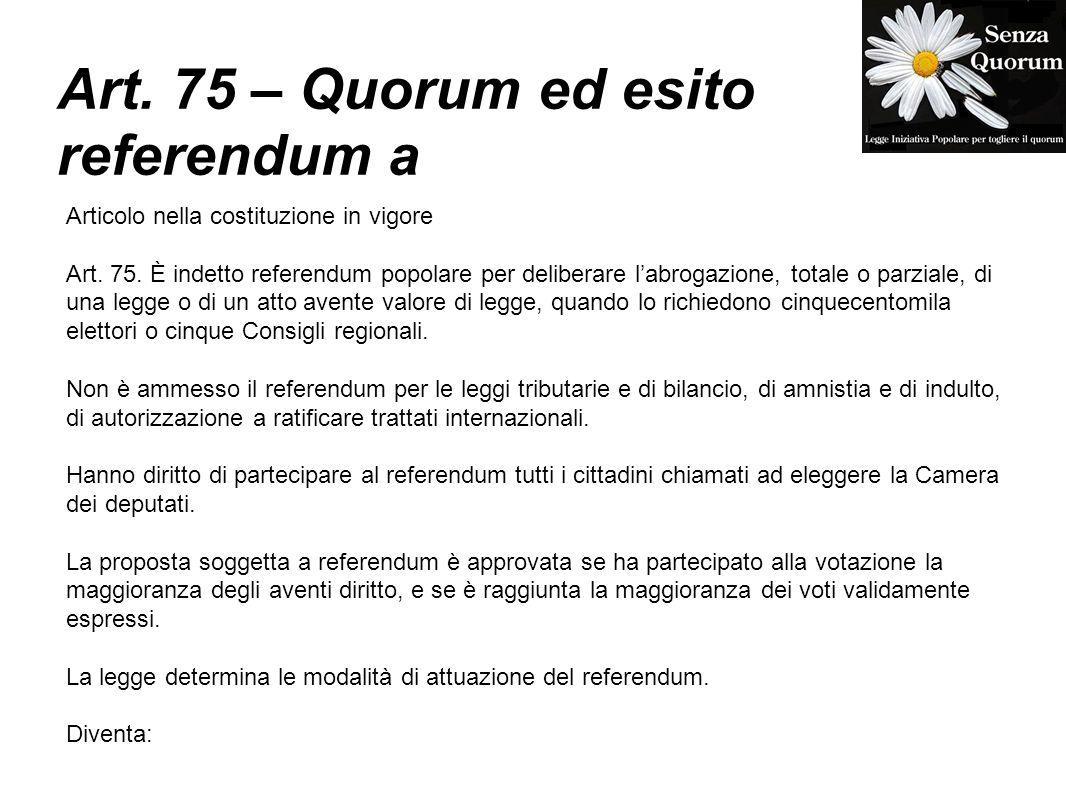 Art. 75 – Quorum ed esito referendum a