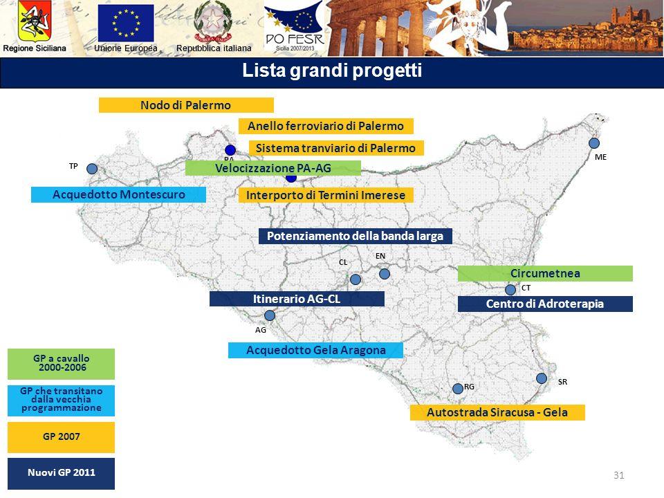 Lista grandi progetti Nodo di Palermo Anello ferroviario di Palermo