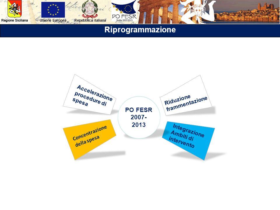 Riprogrammazione PO FESR 2007-2013 Accelerazione procedure di