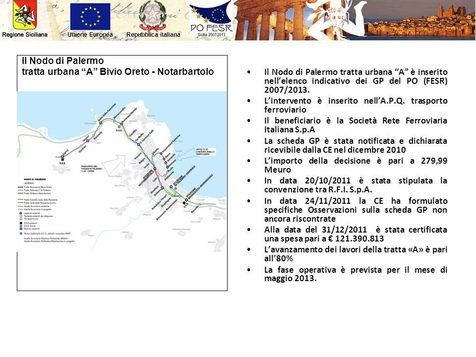 Il Nodo di Palermo tratta urbana A Bivio Oreto - Notarbartolo