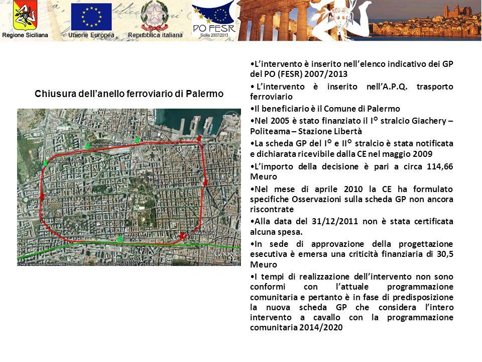 Chiusura dell'anello ferroviario di Palermo