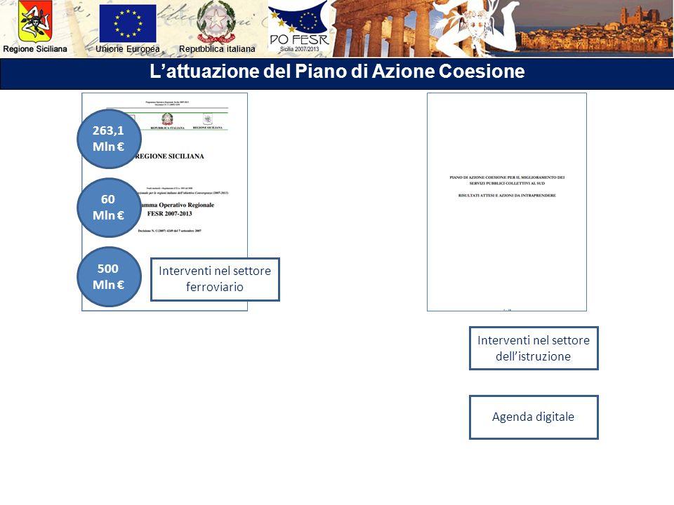 L'attuazione del Piano di Azione Coesione