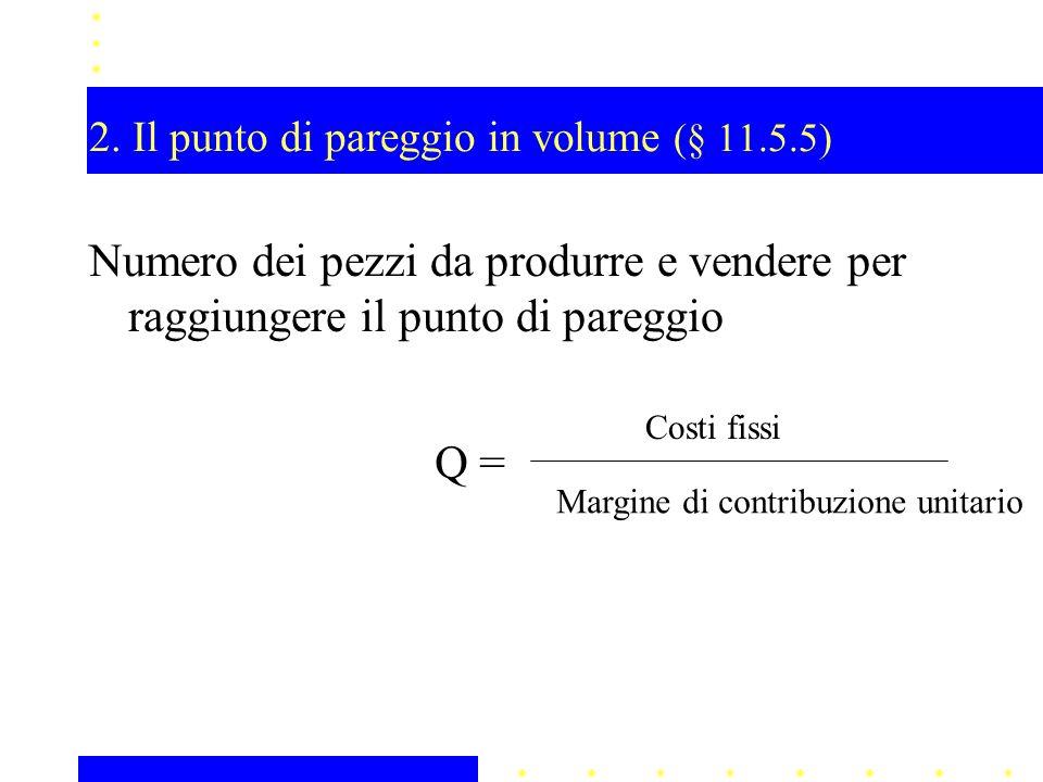 2. Il punto di pareggio in volume (§ 11.5.5)