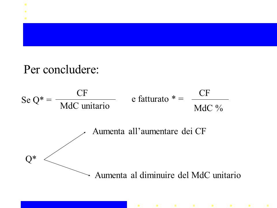 Per concludere: CF CF Se Q* = e fatturato * = MdC unitario MdC %