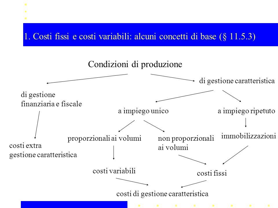 1. Costi fissi e costi variabili: alcuni concetti di base (§ 11.5.3)