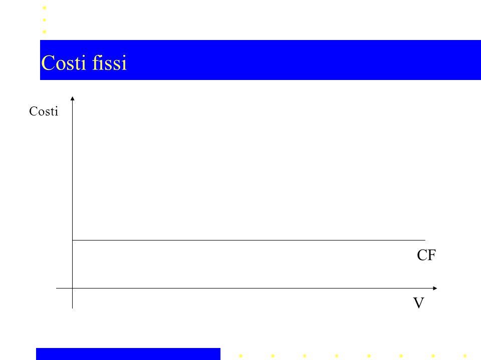 Costi fissi Costi CF V
