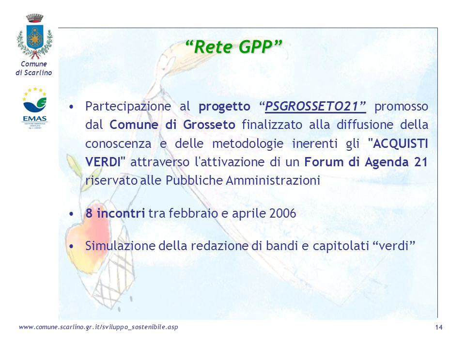 Rete GPP