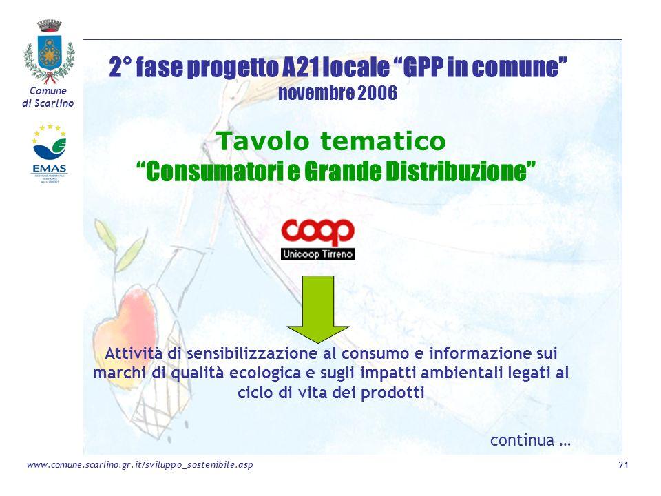 2° fase progetto A21 locale GPP in comune novembre 2006