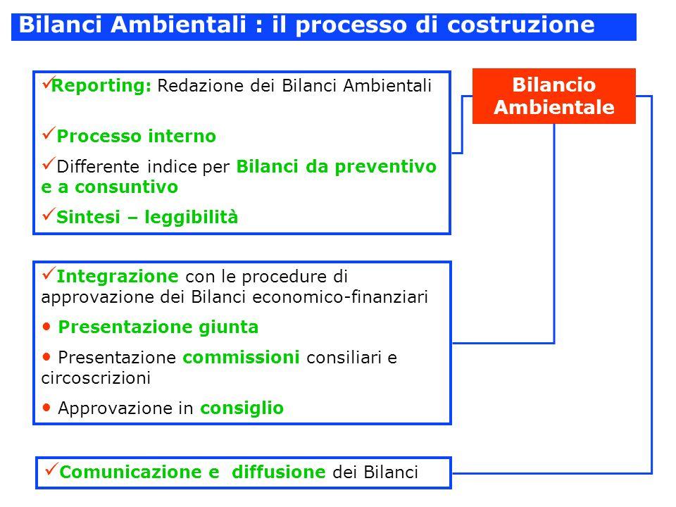 Bilanci Ambientali : il processo di costruzione
