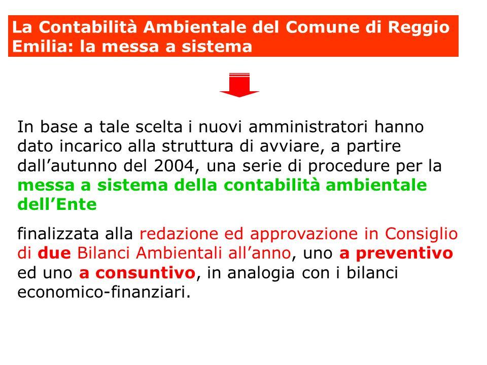La Contabilità Ambientale del Comune di Reggio Emilia: la messa a sistema