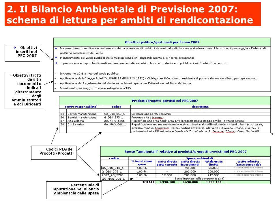 2. Il Bilancio Ambientale di Previsione 2007: