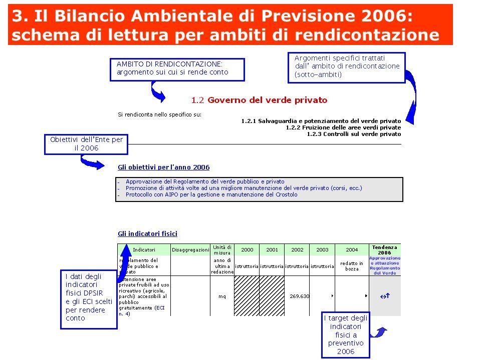 3. Il Bilancio Ambientale di Previsione 2006: