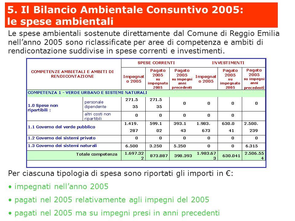 5. Il Bilancio Ambientale Consuntivo 2005: le spese ambientali