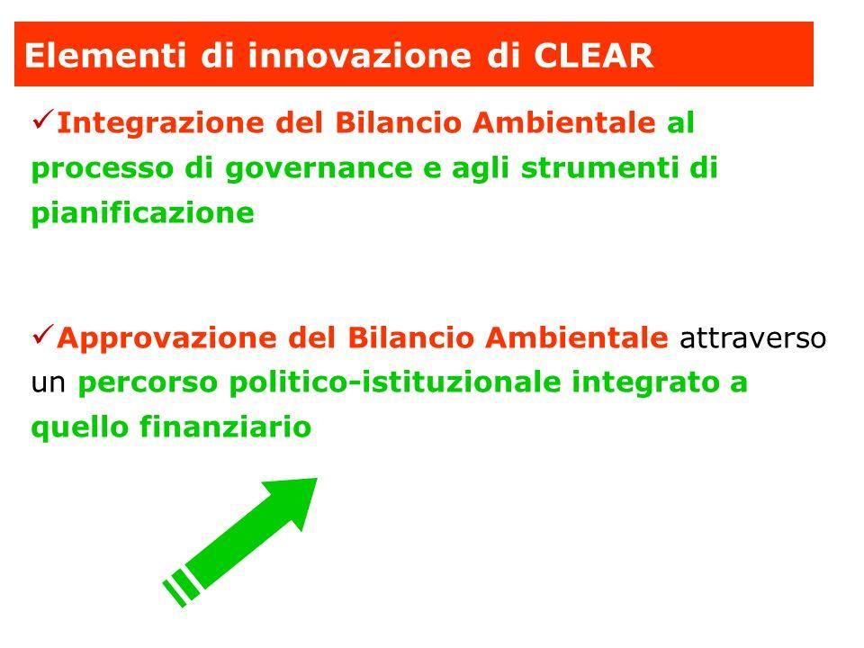 Elementi di innovazione di CLEAR