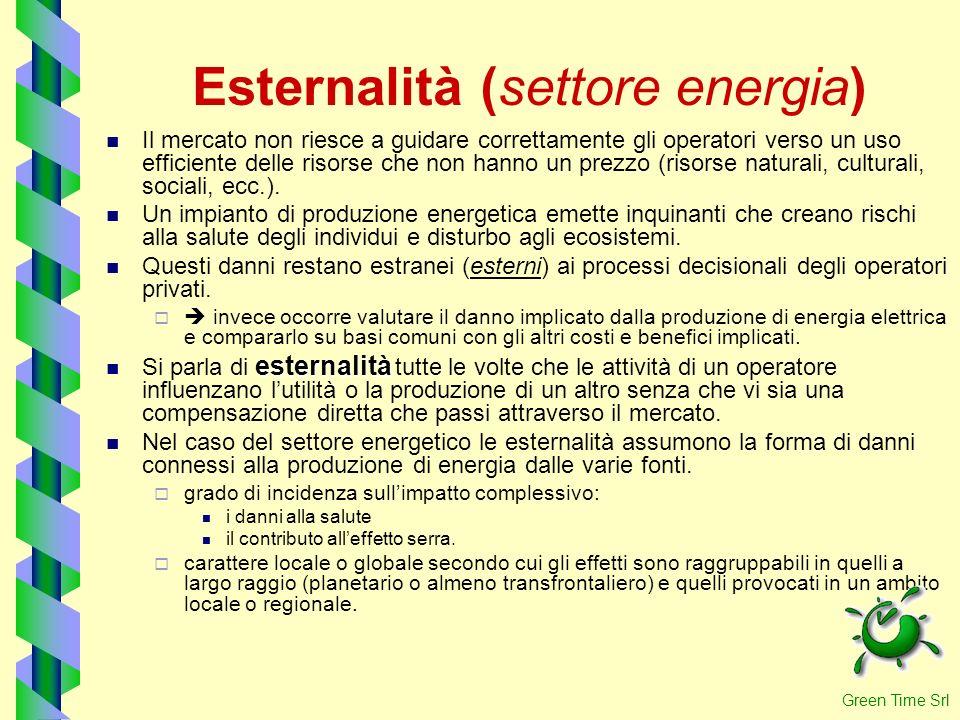 Esternalità (settore energia)