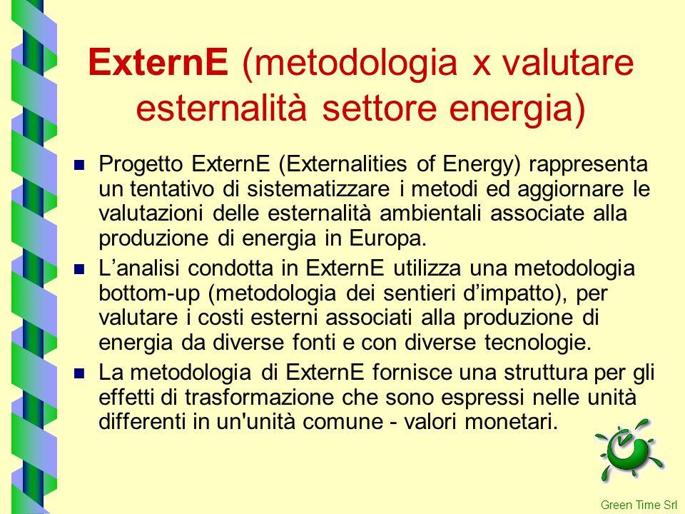 ExternE (metodologia x valutare esternalità settore energia)